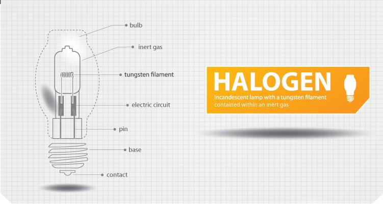 halogen-light-bulb-components