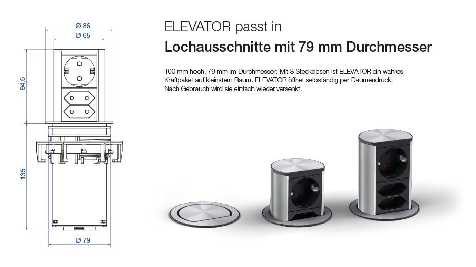 elevator sistem utičnica za radne površine